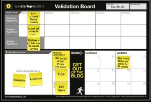 validationboard