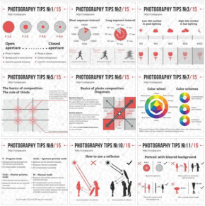 Useful photography cheat sheets